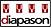 icon_diapason